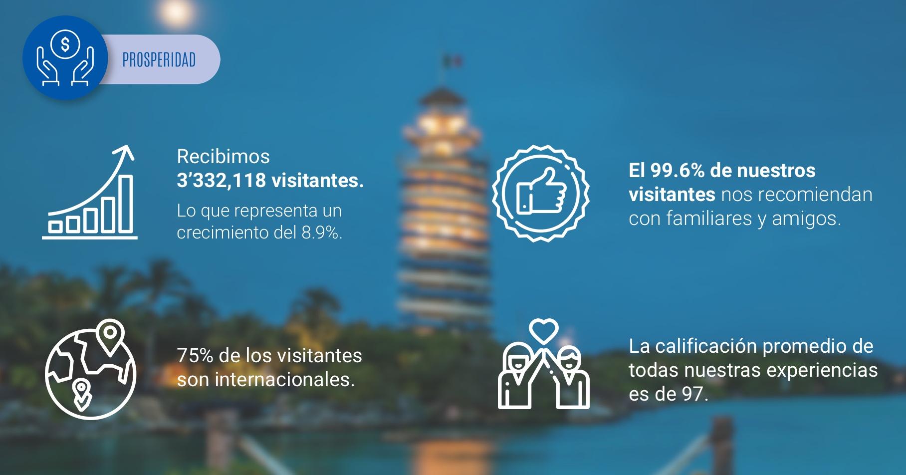 Sostenibilidad2017-ExperienciasXcaret-MexicoDestinationClub